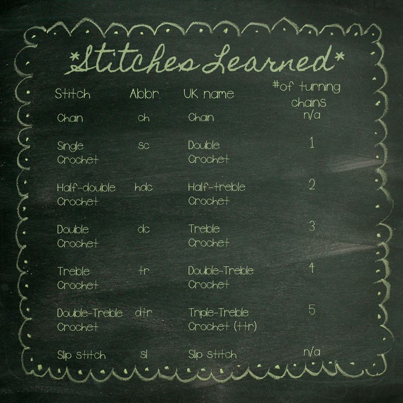 Stitches_learned