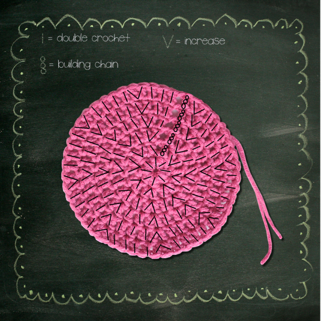 Crocheting In A Circle : Crochet School Lesson 16: Going in Circles -- Working in the Round ...