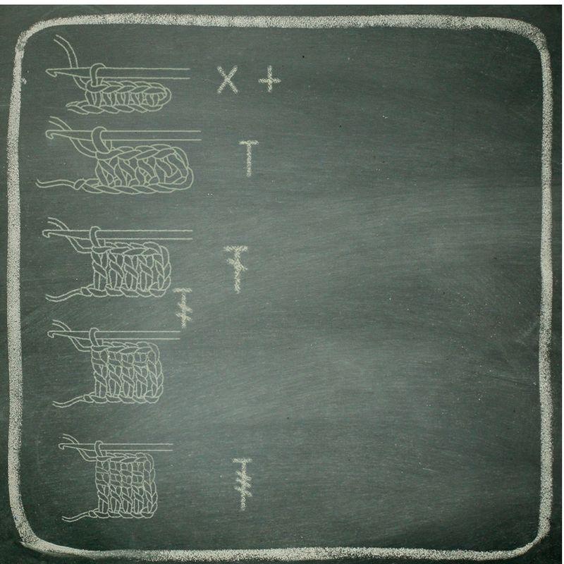 Stitch_symbols