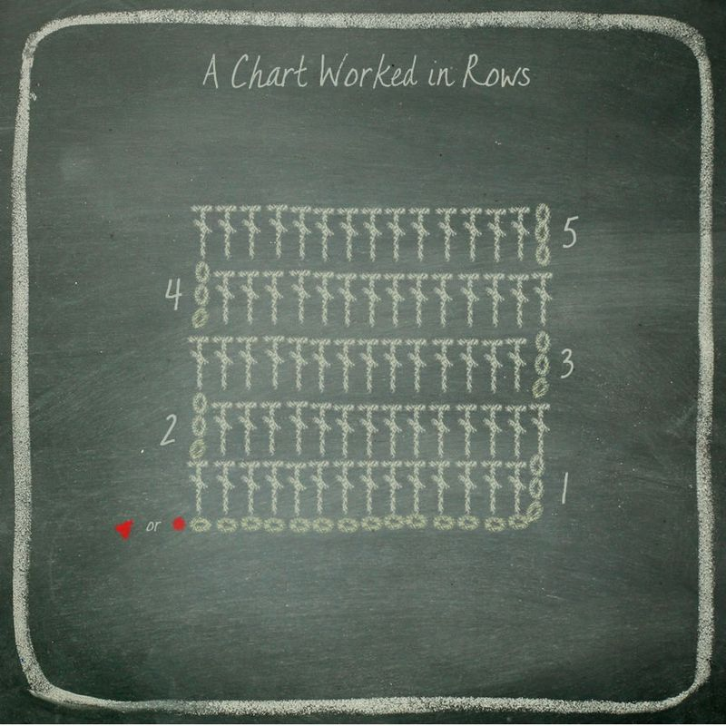 Row_chart