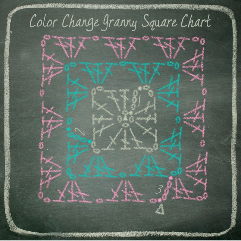 Image of symbols explaining how to crochet from a chart