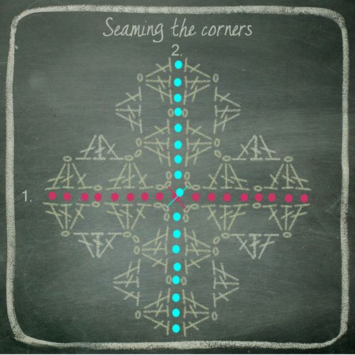 Seaming_corners